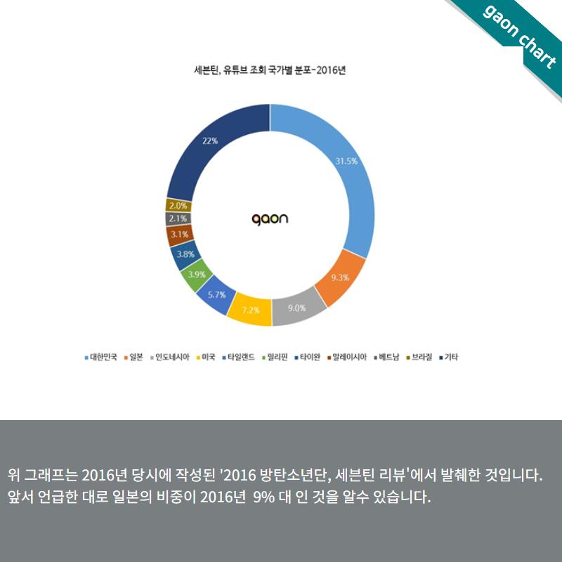 f:id:Korean-yeonye:20191103001012p:plain