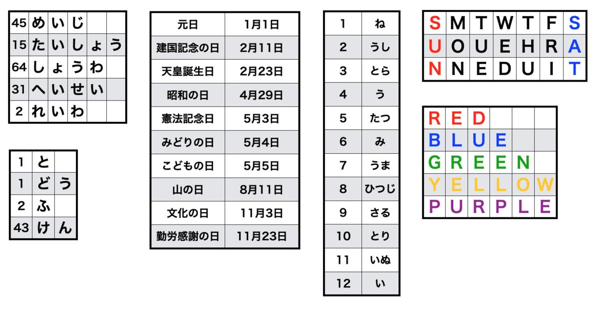 f:id:Kotanin0:20200516151519p:plain