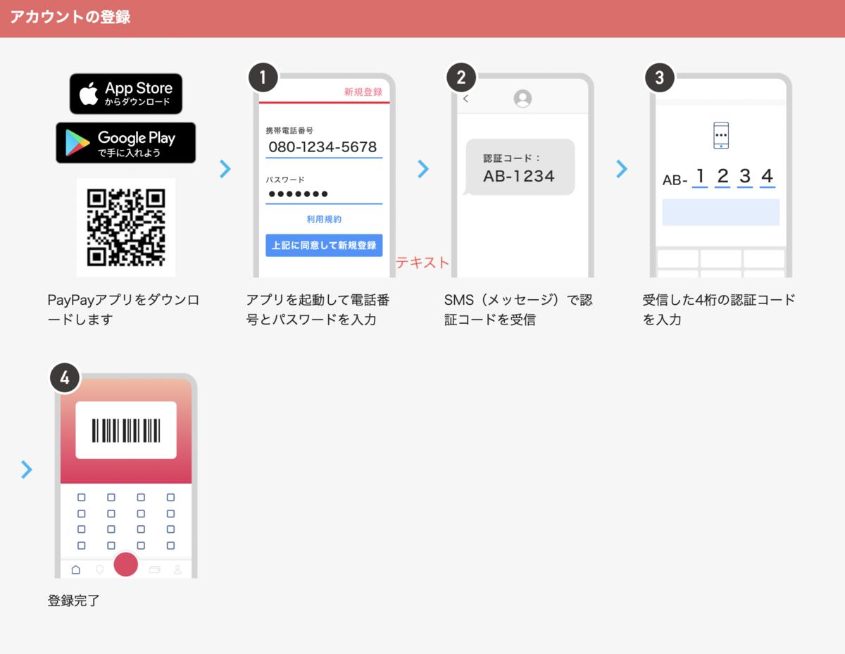 f:id:Kotaro0412:20210105175708p:plain