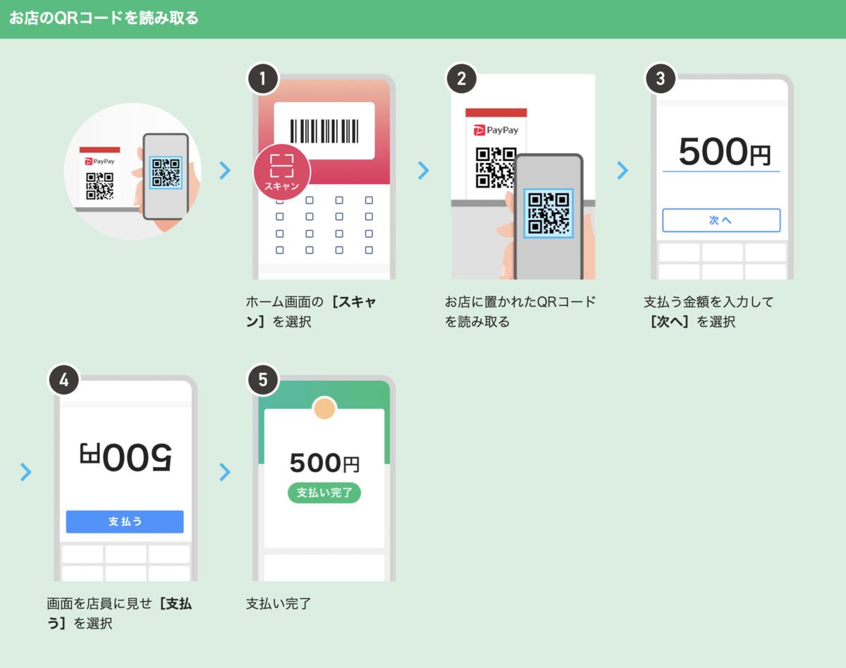 f:id:Kotaro0412:20210105180232p:plain