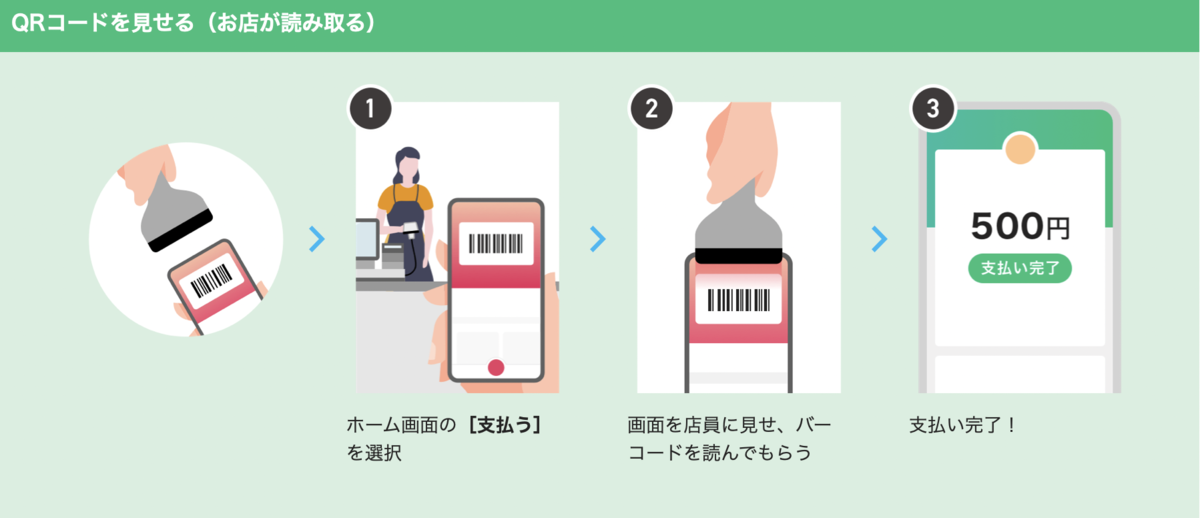 f:id:Kotaro0412:20210105180238p:plain
