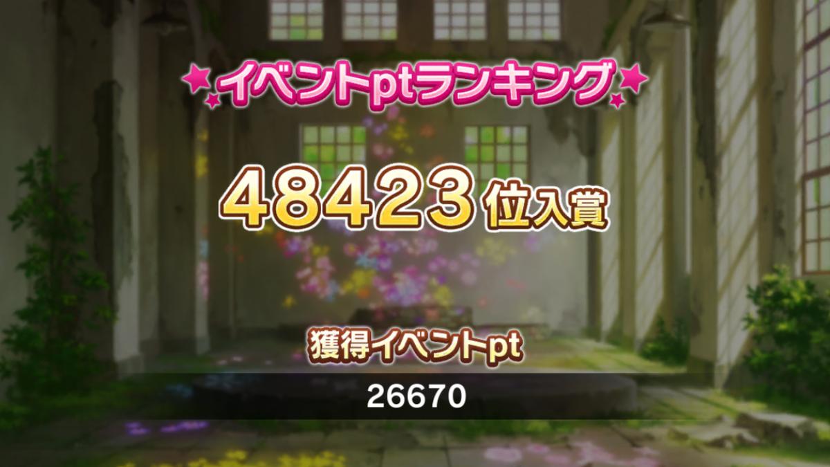 f:id:Kotoha-P_mtf:20200430212759p:plain