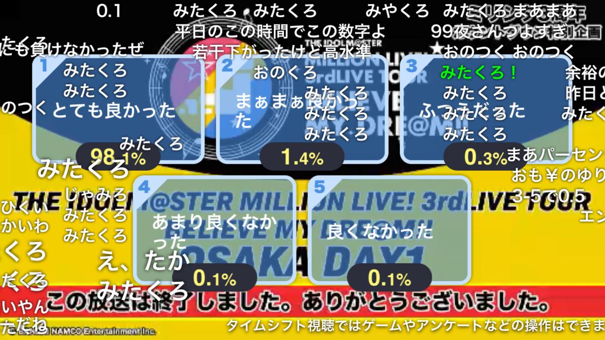 f:id:Kotoha-P_mtf:20200620120031p:plain