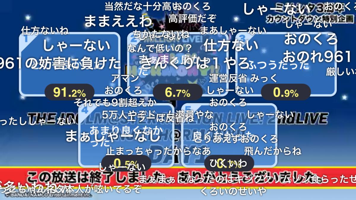 f:id:Kotoha-P_mtf:20200620122942p:plain