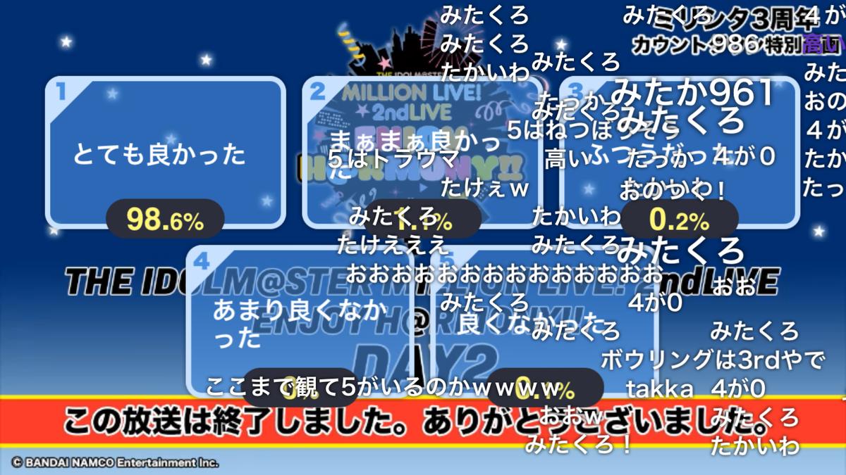 f:id:Kotoha-P_mtf:20200620123051p:plain