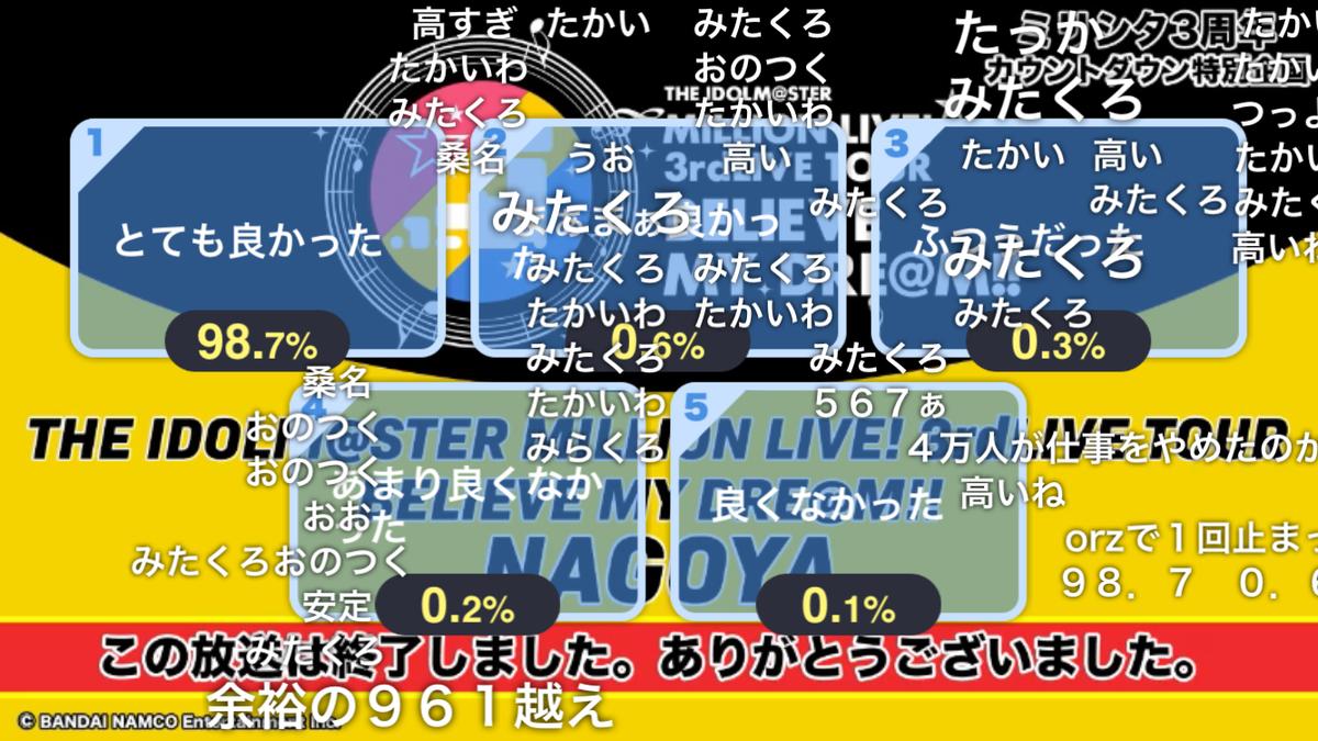f:id:Kotoha-P_mtf:20200620123210p:plain