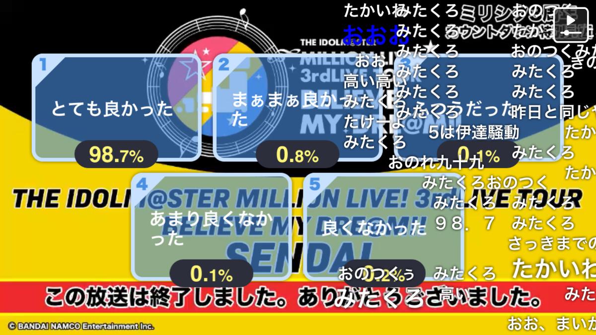f:id:Kotoha-P_mtf:20200620123248p:plain