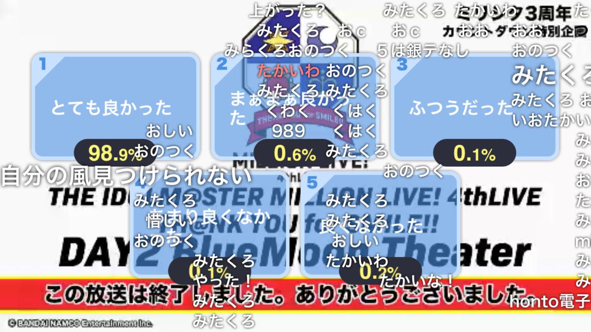 f:id:Kotoha-P_mtf:20200701232835p:plain