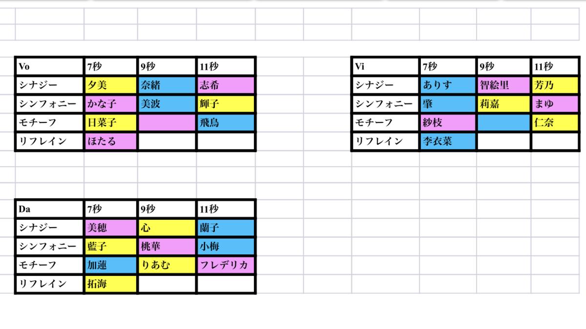 f:id:Kotoha-P_mtf:20210409125818p:plain