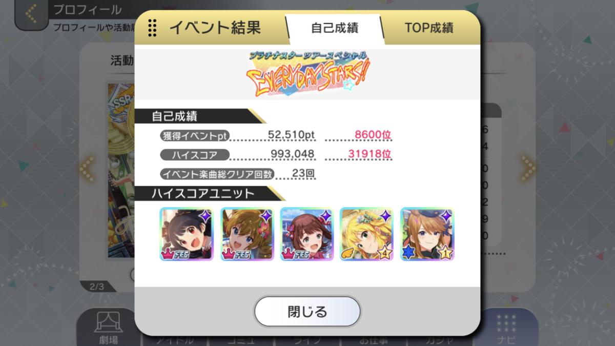 f:id:Kotoha-P_mtf:20210618160453p:plain