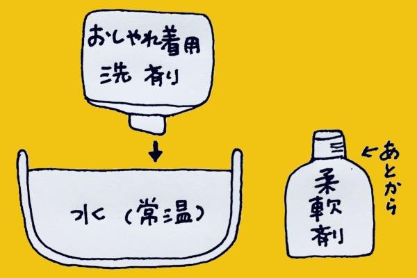 Tシャツの洗濯剤