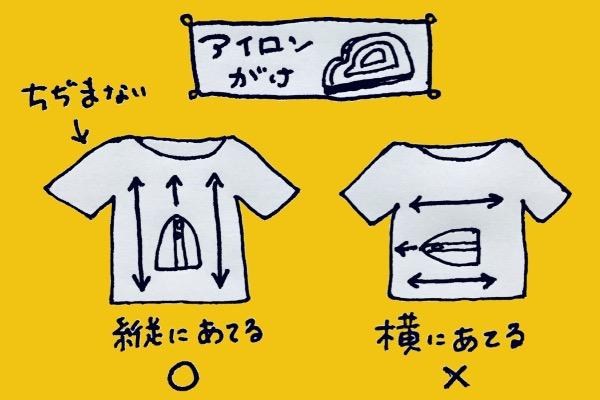 Tシャツにアイロン