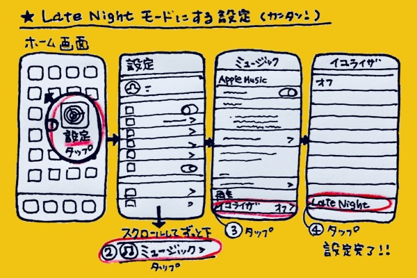 【Late Night】モード