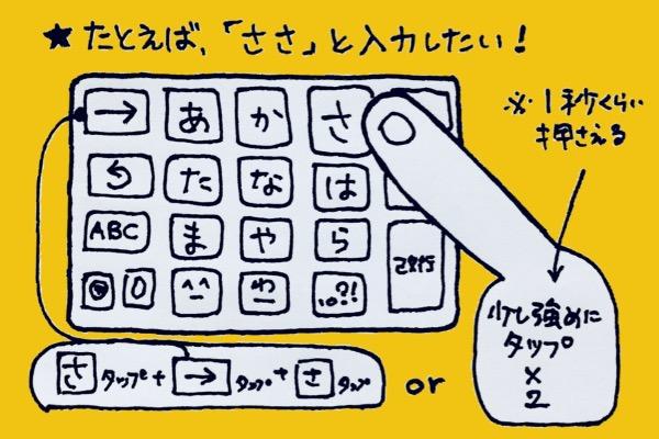 iPhone連続入力