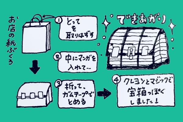 紙袋 宝箱を作る