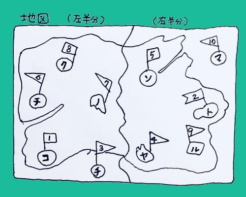 宝探し ヒントカード 地図