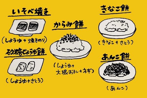 一般的なお餅の食べ方