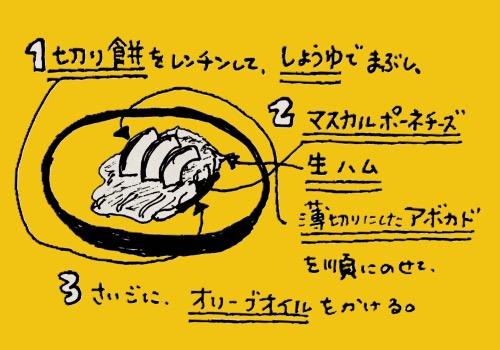 アボカドチーズ餅