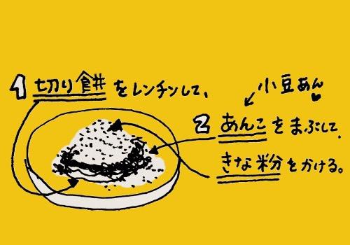 あんきなこ餅