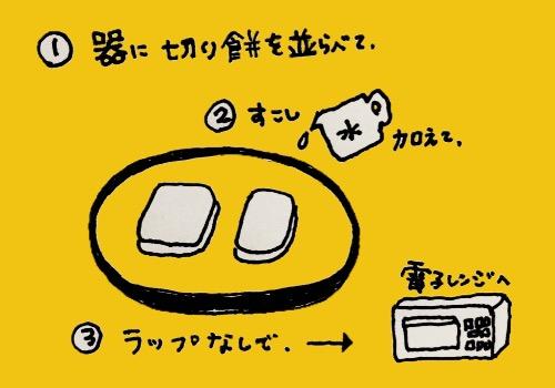 切り餅のレンチン方法