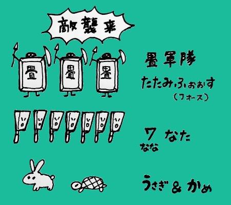 歴代内閣総理大臣覚え方・イメージ7