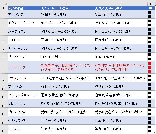 f:id:Kotori-ChunChun:20190123234225p:plain