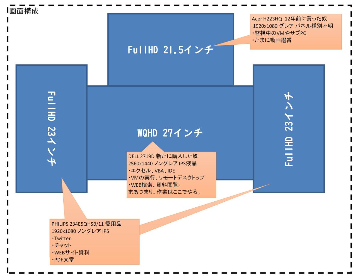 f:id:Kotori-ChunChun:20190429162616p:plain