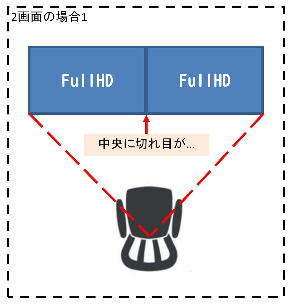 f:id:Kotori-ChunChun:20190429171632p:plain