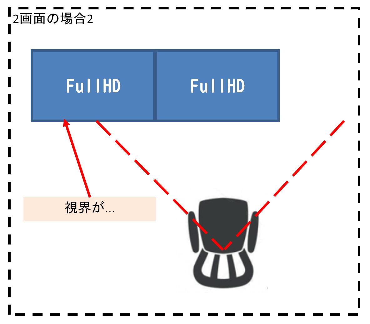 f:id:Kotori-ChunChun:20190429171636p:plain