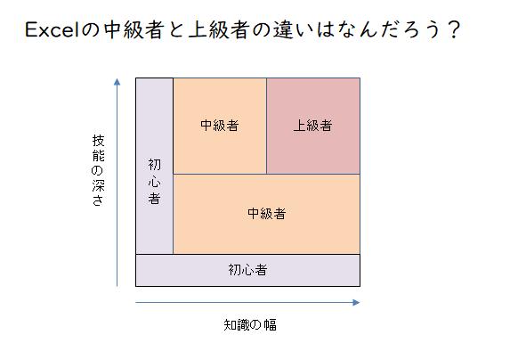 f:id:Kotori-ChunChun:20190525212716p:plain