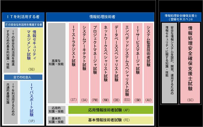 f:id:Kotori-ChunChun:20190525214034p:plain