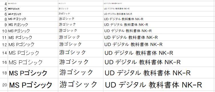 f:id:Kotori-ChunChun:20190618233030p:plain