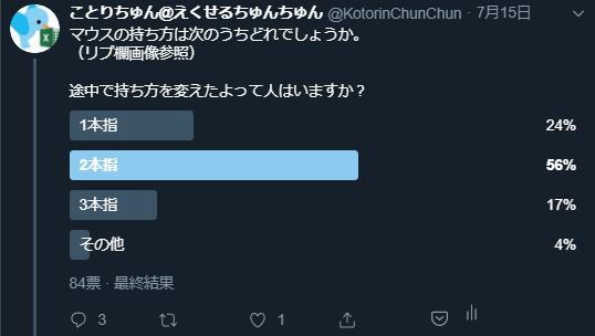 f:id:Kotori-ChunChun:20190720112706p:plain