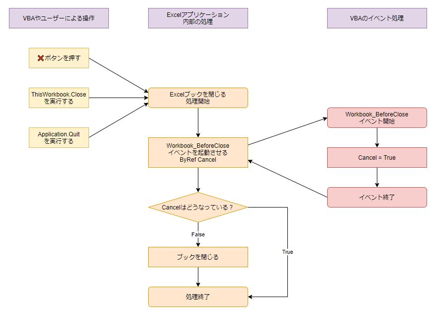 f:id:Kotori-ChunChun:20210522172123p:plain