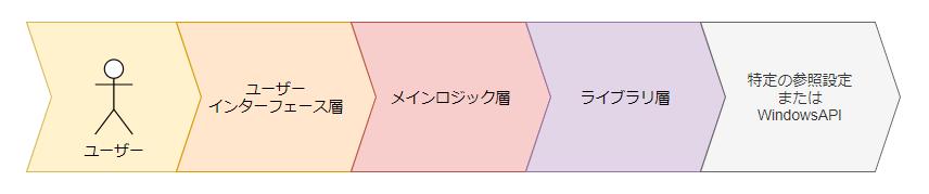 f:id:Kotori-ChunChun:20210627231035p:plain