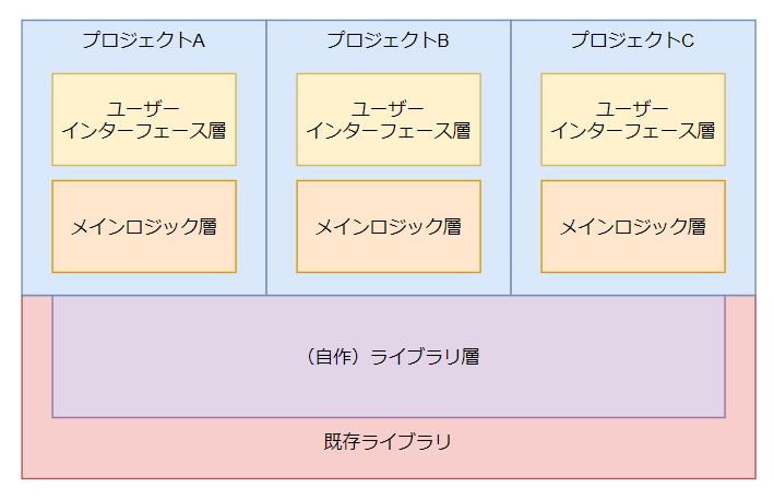 f:id:Kotori-ChunChun:20210627231058p:plain