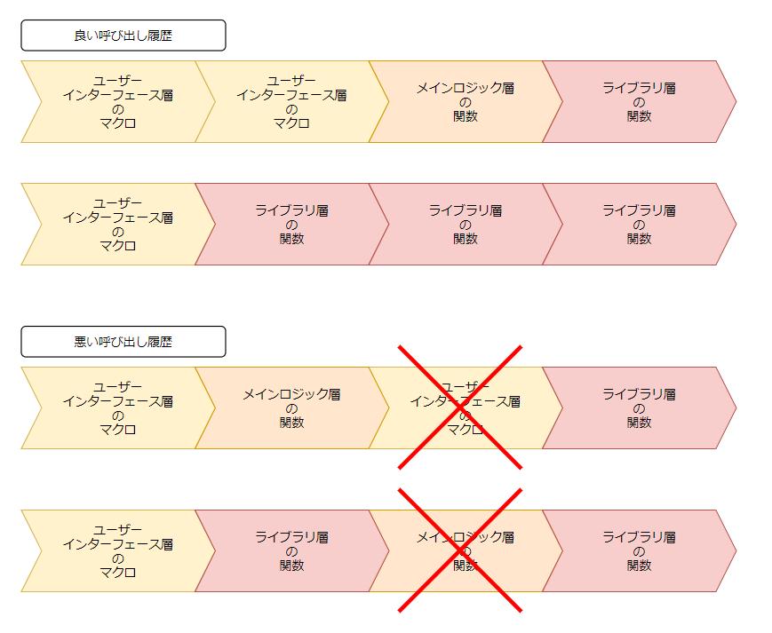 f:id:Kotori-ChunChun:20210627231117p:plain