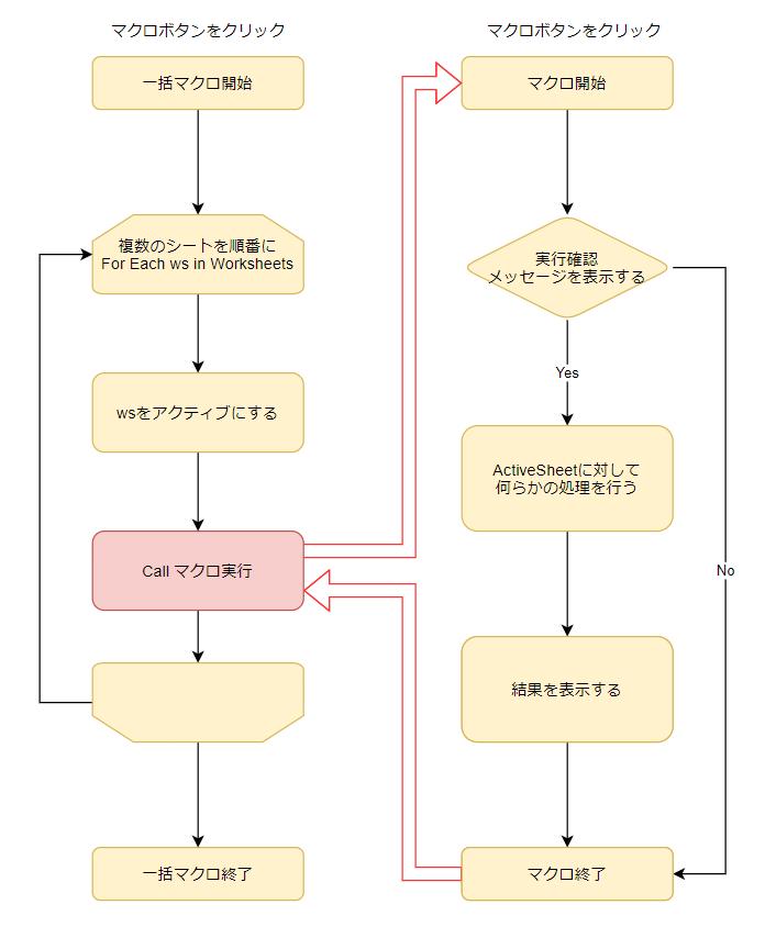 f:id:Kotori-ChunChun:20210627231131p:plain