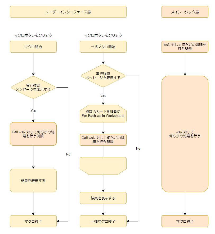 f:id:Kotori-ChunChun:20210627231143p:plain
