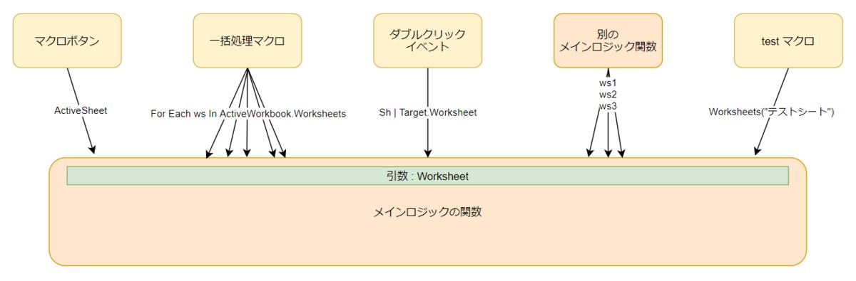 f:id:Kotori-ChunChun:20210627231155p:plain