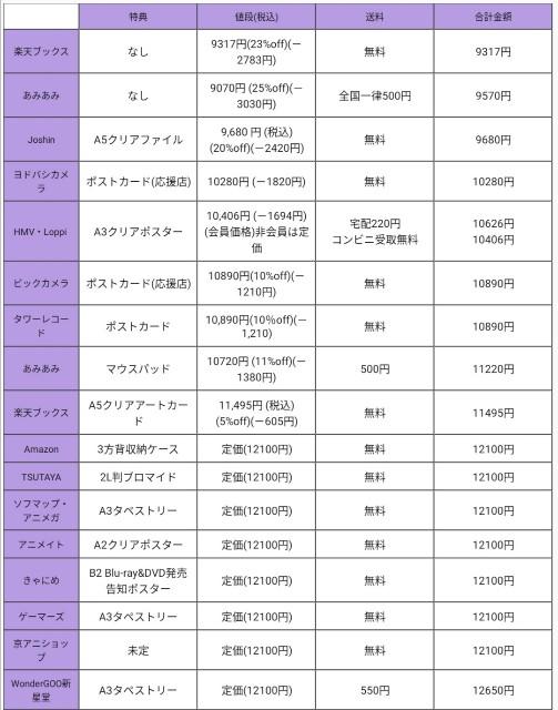 f:id:Kotori_Violet:20210423183830j:image