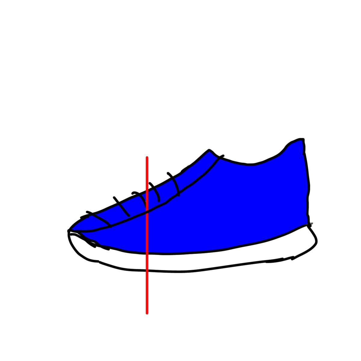 f:id:KouBlog:20210213202651p:plain