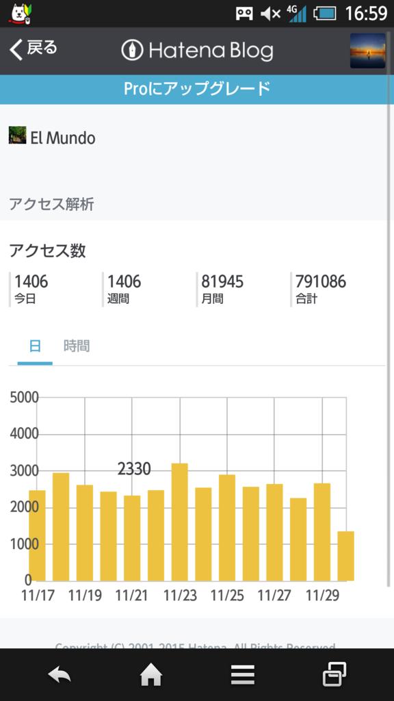 f:id:Kouhei50:20151130170037p:plain