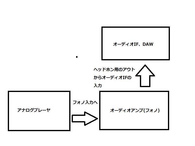 f:id:KouichiTakano:20140326221858p:plain