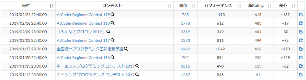 f:id:KoyanagiHitoshi:20190225104003p:plain