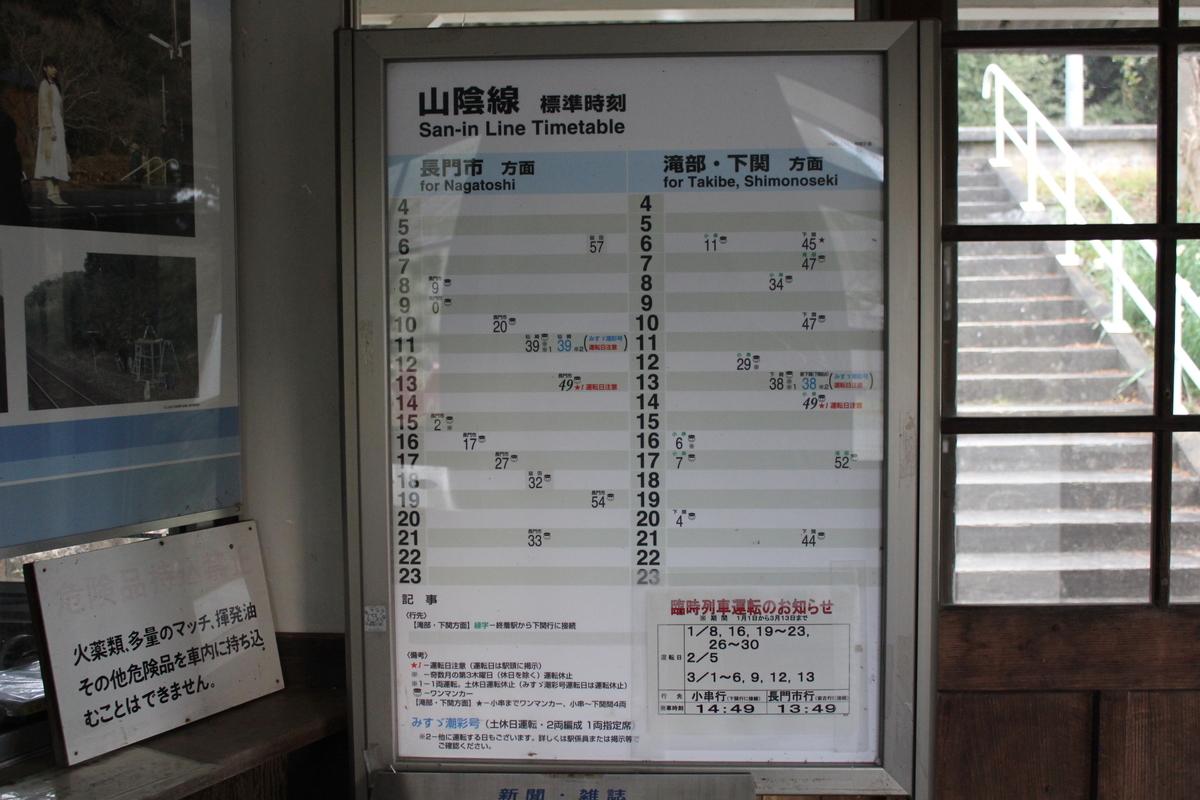 f:id:Ksuke-D:20200506161137j:plain