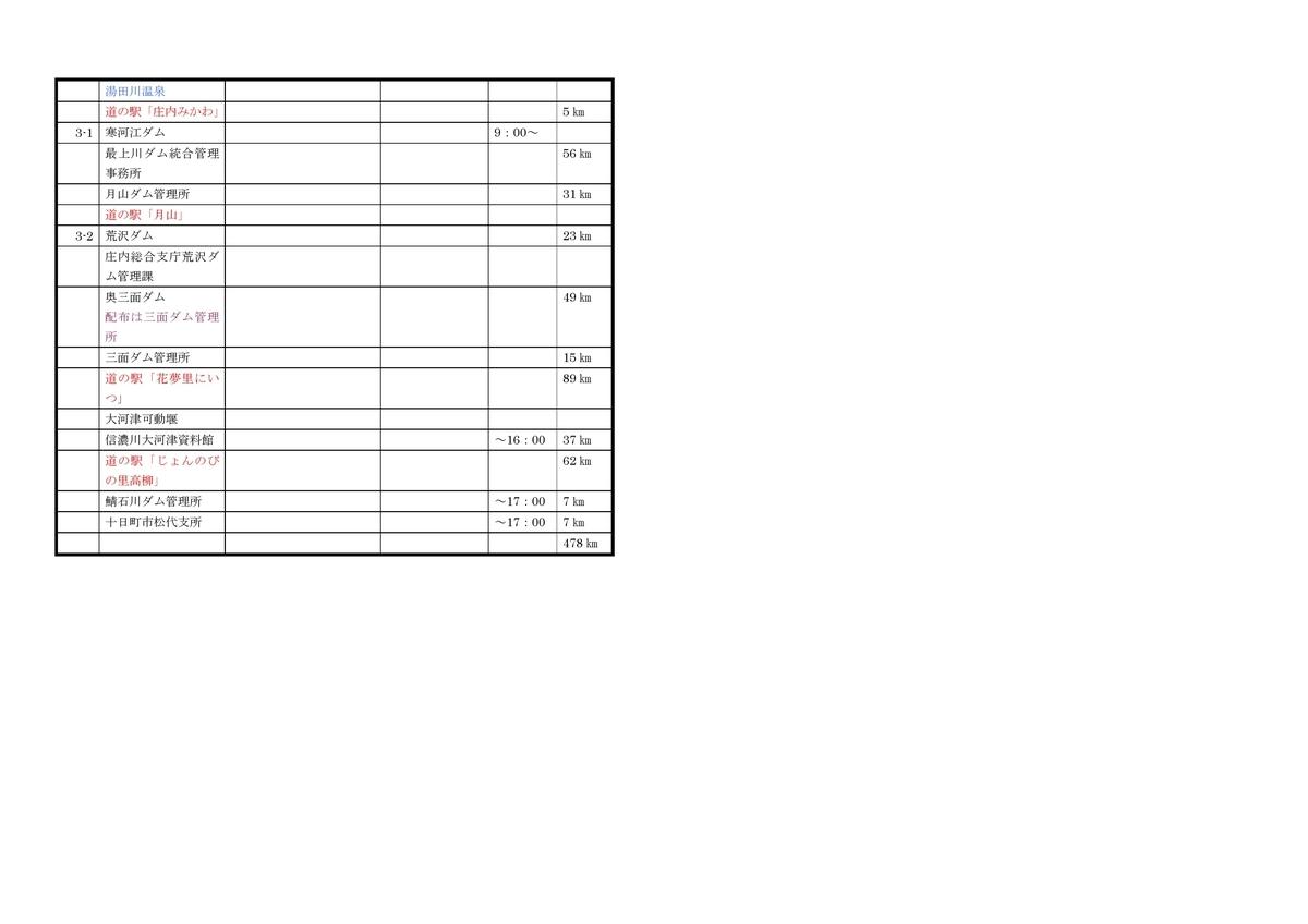 f:id:Ksuke-D:20200516152136j:plain