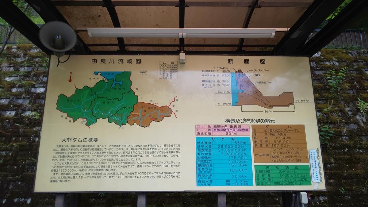 f:id:Ksuke-D:20200613150729j:plain