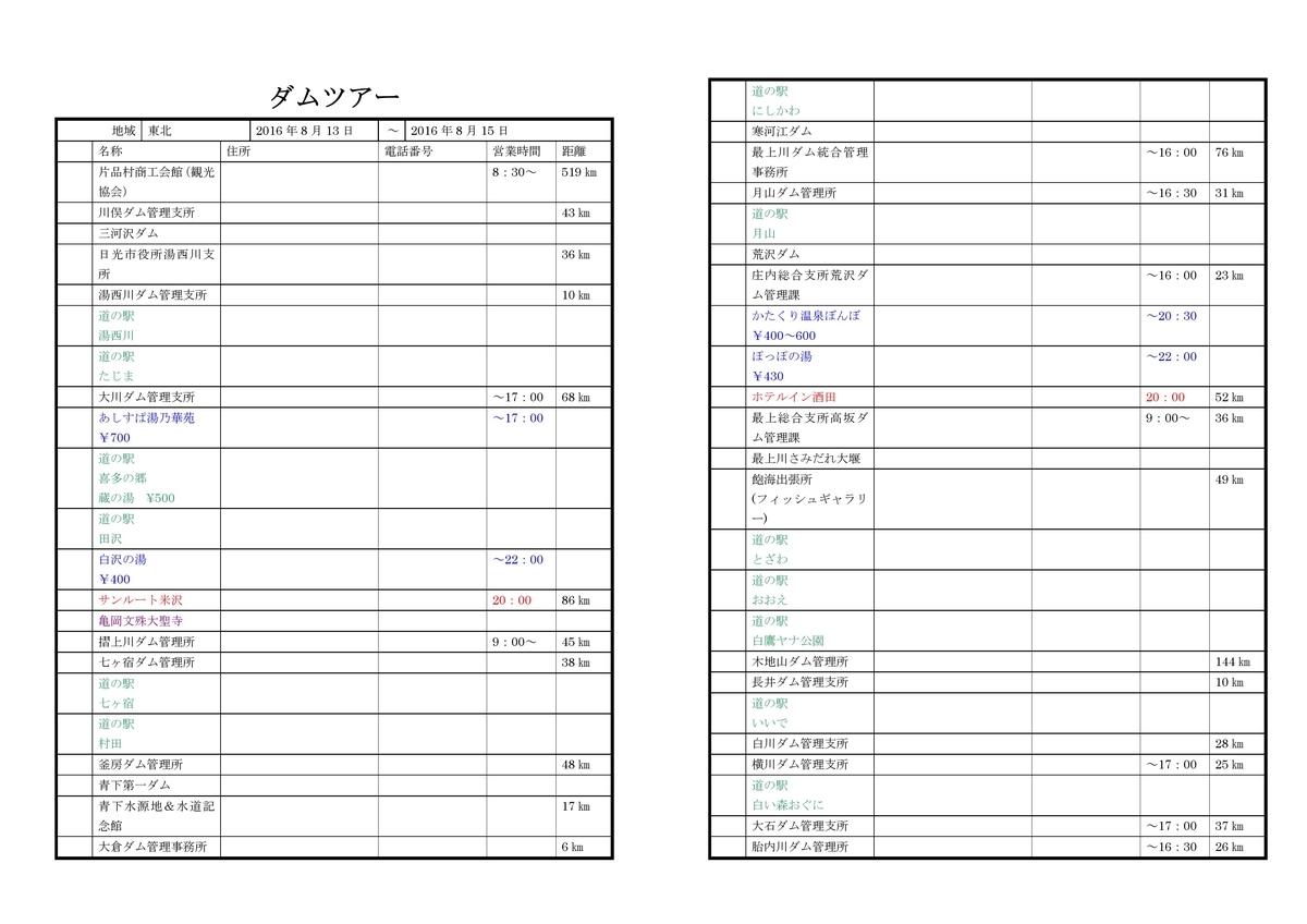 f:id:Ksuke-D:20200810131838j:plain