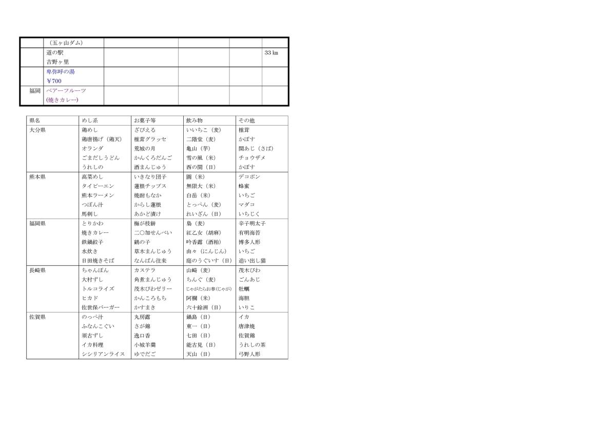 f:id:Ksuke-D:20201010155039j:plain